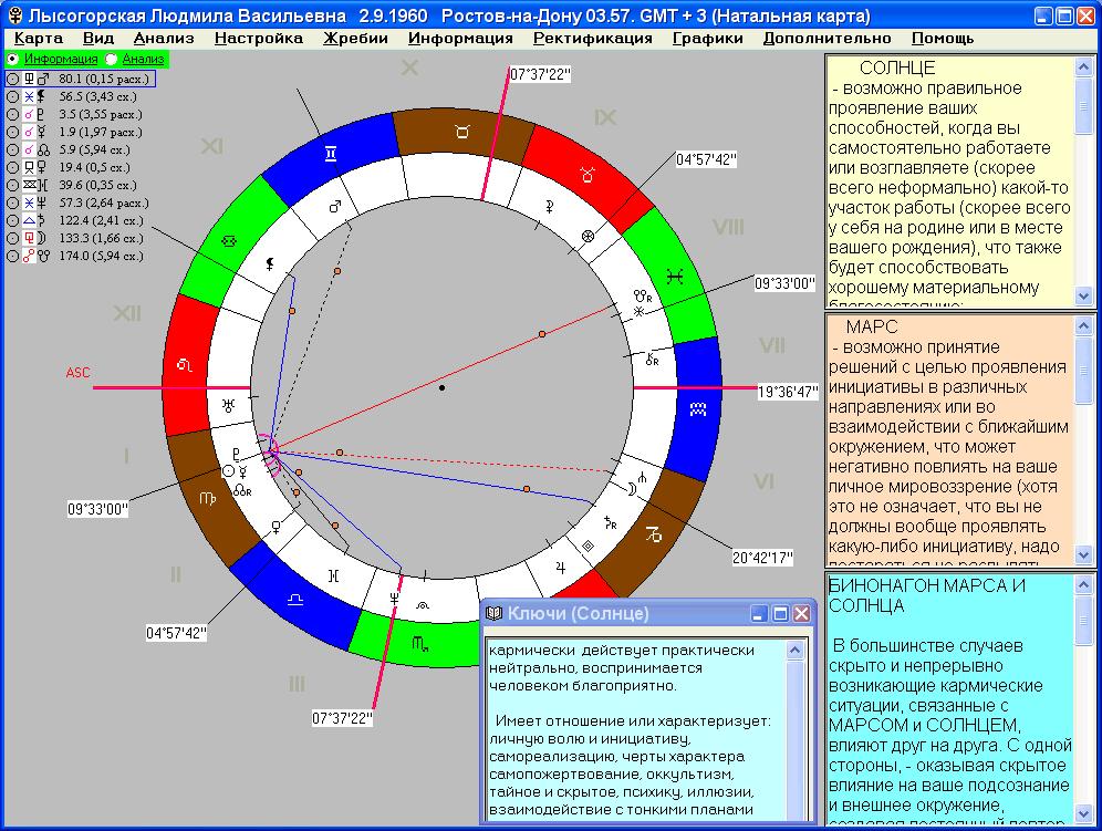 астрологические программы скачать